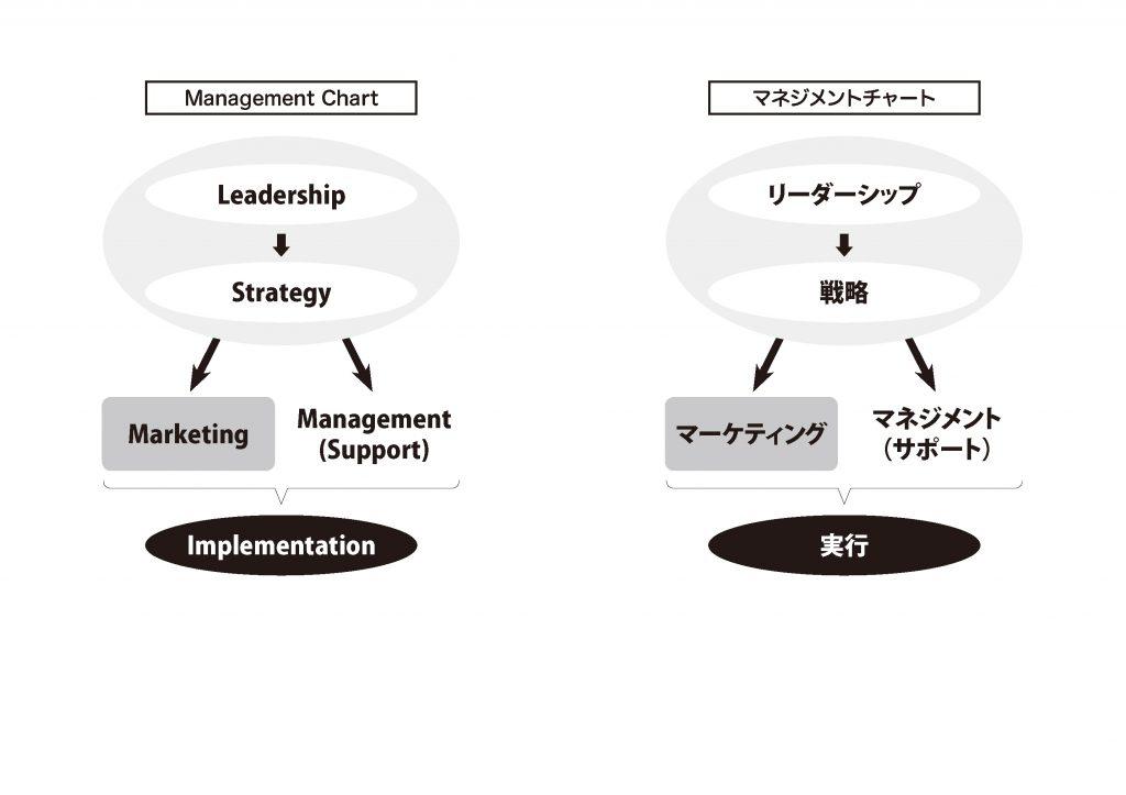起業学入門_サンプルページ-1
